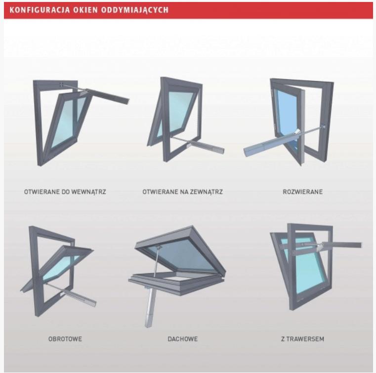 okna-oddymiajace-konfiguracja